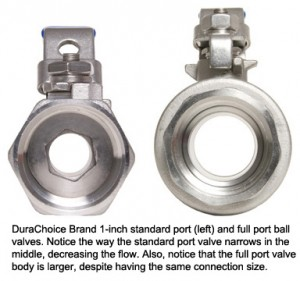 DuraChoice Standard and Full Port Valves