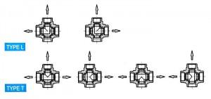 3-Way Ball Valve Diagram