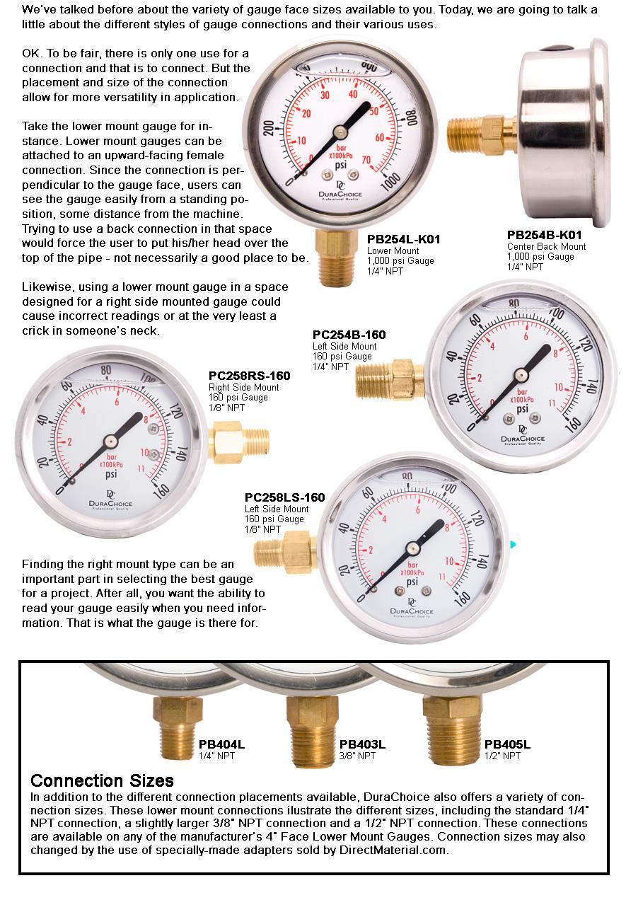 Different kinds of pressure gauge connection