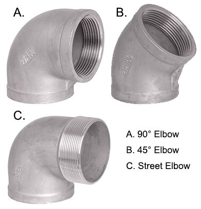 Different kinds of elbow fittings