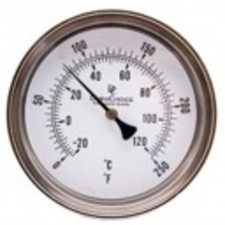 Adjustable Thermometers
