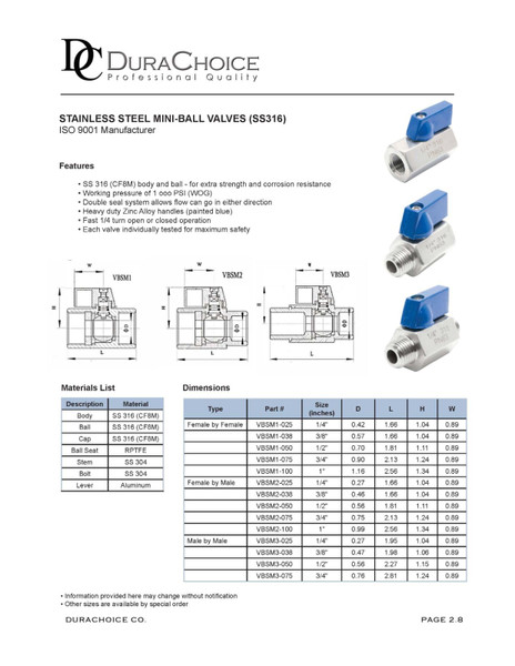 Stainless Steel (316) Mini Ball Valve - MxM NPT