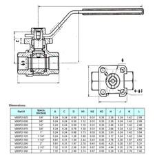 Carbon Steel (316) Ball Valve - 2-piece w/ Mounting Pad, 2,000 psi