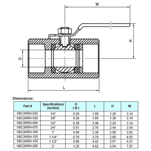 Carbon Steel Standard Port Ball Valve, Hex Bar Stock, 2,000 PSI (WOG)