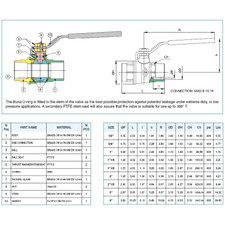 Commercial Style Brass Ball Valve - 1715/1725 Series