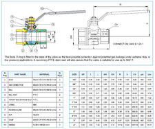 Commercial Style Brass Ball Valve - 171N/172N Series