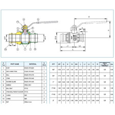 For Gas Service Brass Ball Valve - 1990 Series