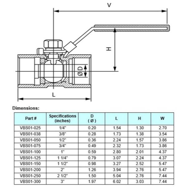 Standard Port Stainless Steel Ball Valve - SS304, 1000 psi