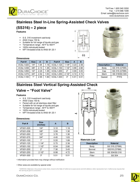 Stainless Steel 316 In-Line Spring Check Valve - 150 lb Class