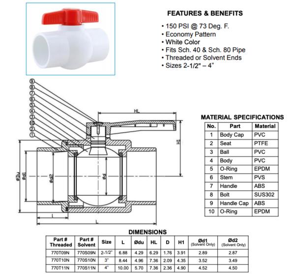 White PVC Ball Valve- Economy Pattern
